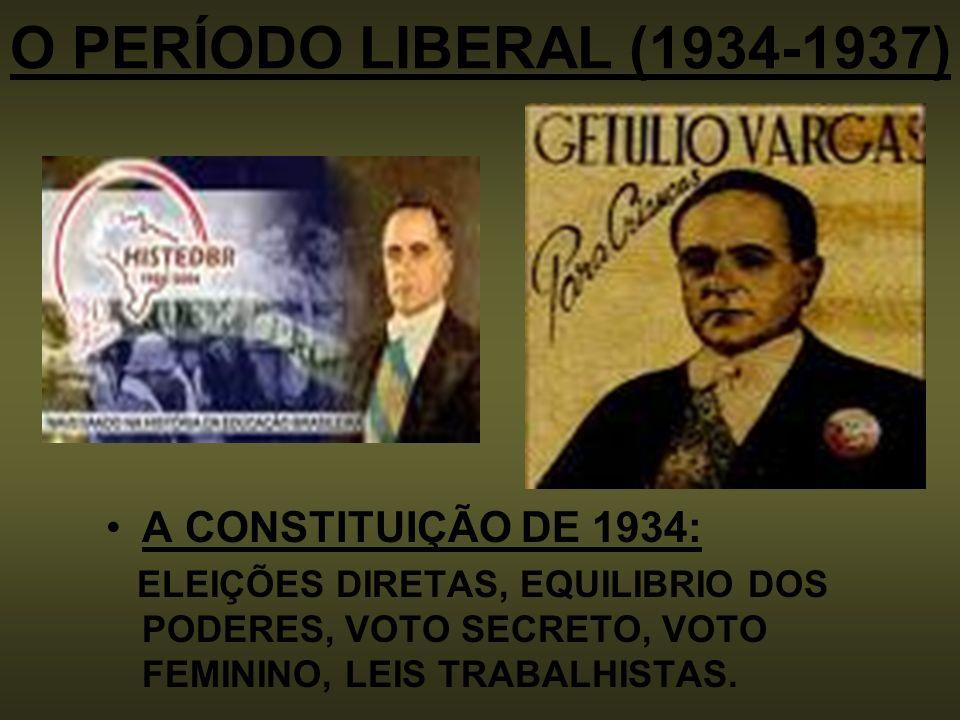 O PERÍODO LIBERAL (1934-1937) A CONSTITUIÇÃO DE 1934: