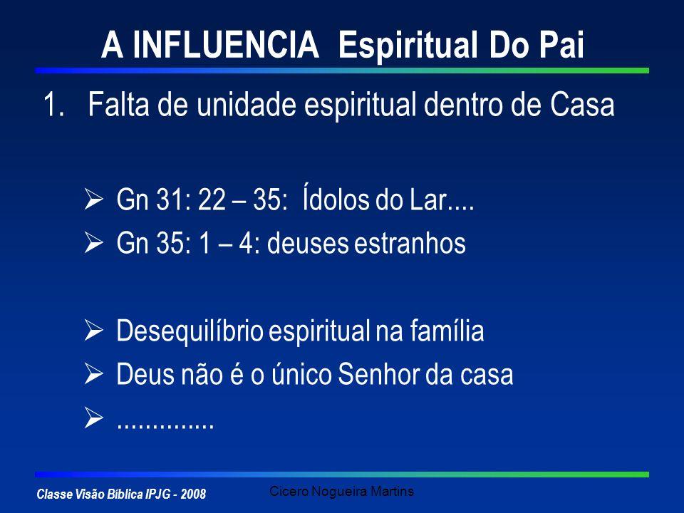 A INFLUENCIA Espiritual Do Pai