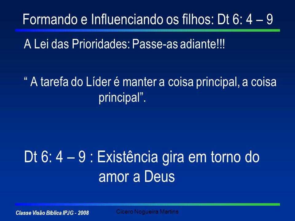 Formando e Influenciando os filhos: Dt 6: 4 – 9