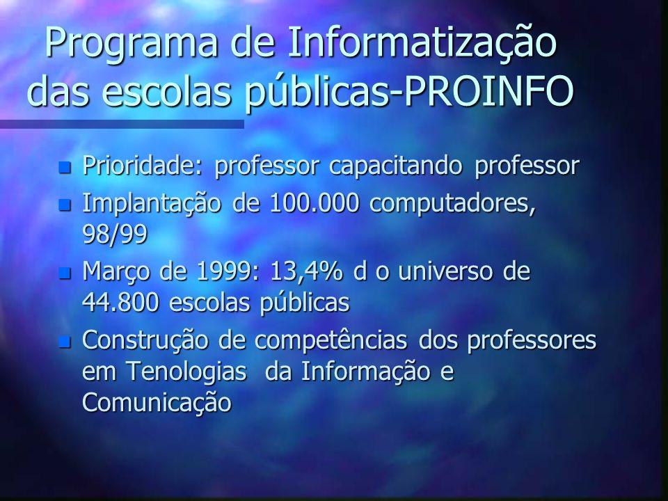 Programa de Informatização das escolas públicas-PROINFO