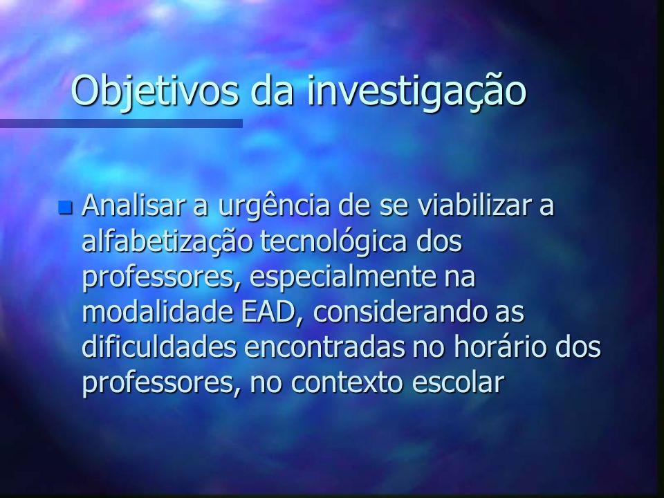 Objetivos da investigação