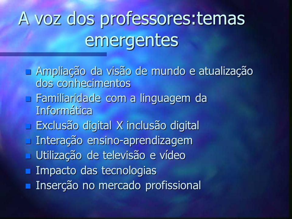 A voz dos professores:temas emergentes