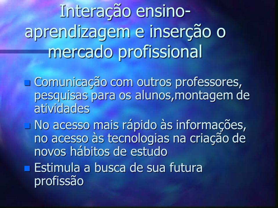 Interação ensino-aprendizagem e inserção o mercado profissional