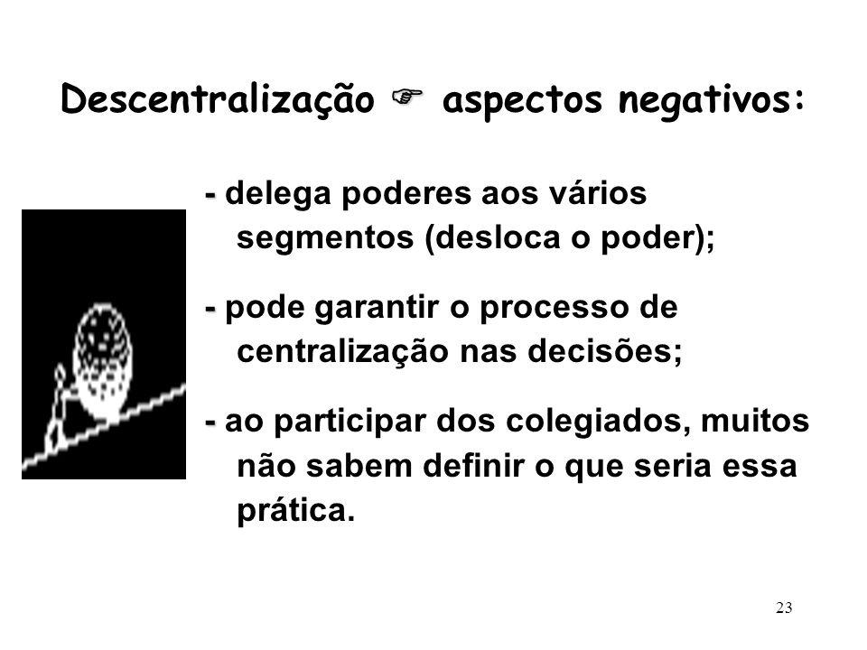 Descentralização  aspectos negativos: