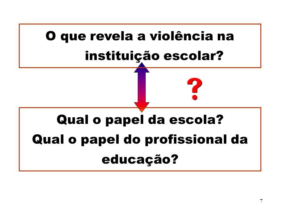 O que revela a violência na instituição escolar