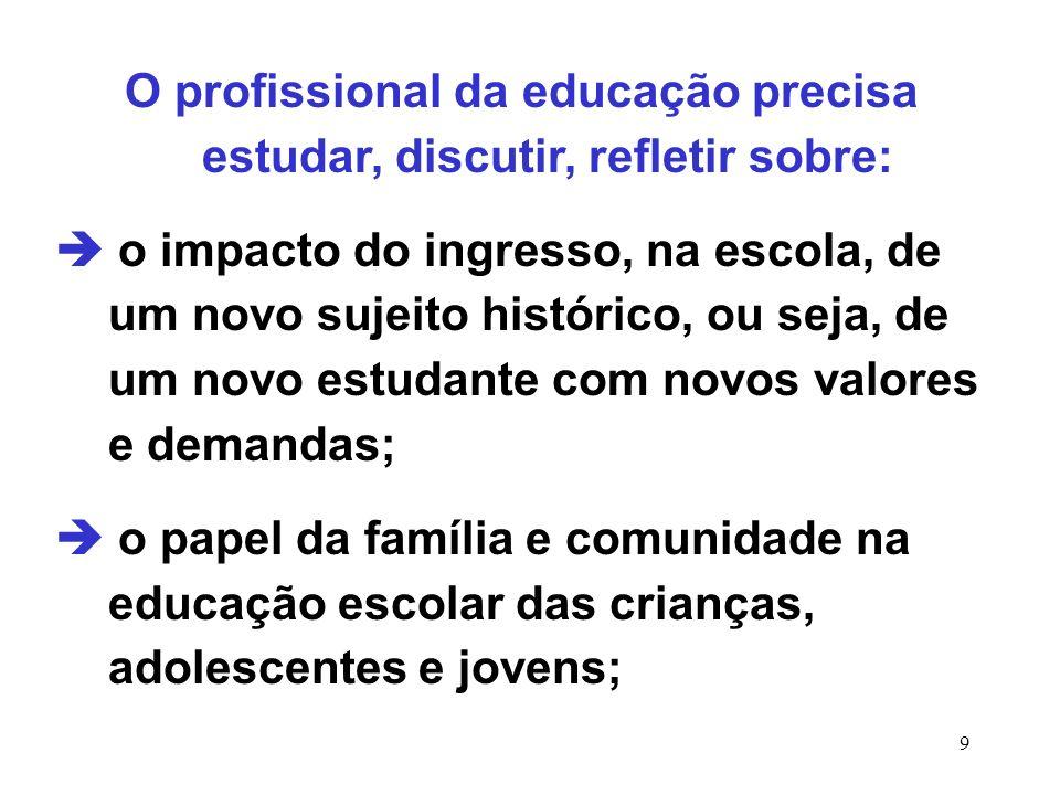 O profissional da educação precisa estudar, discutir, refletir sobre: