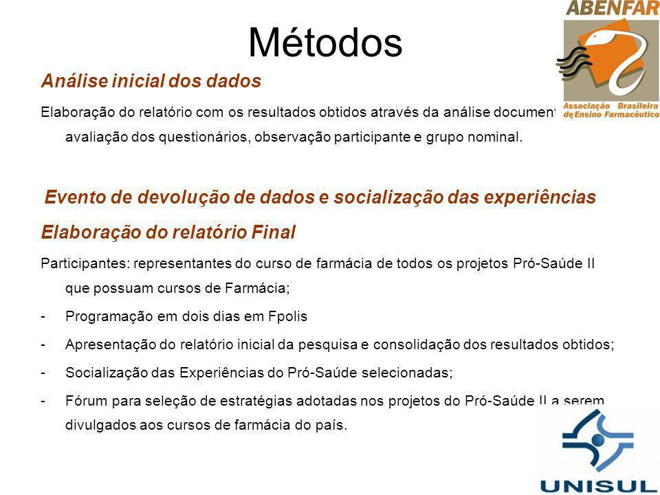Métodos Análise inicial dos dados Elaboração do relatório Final