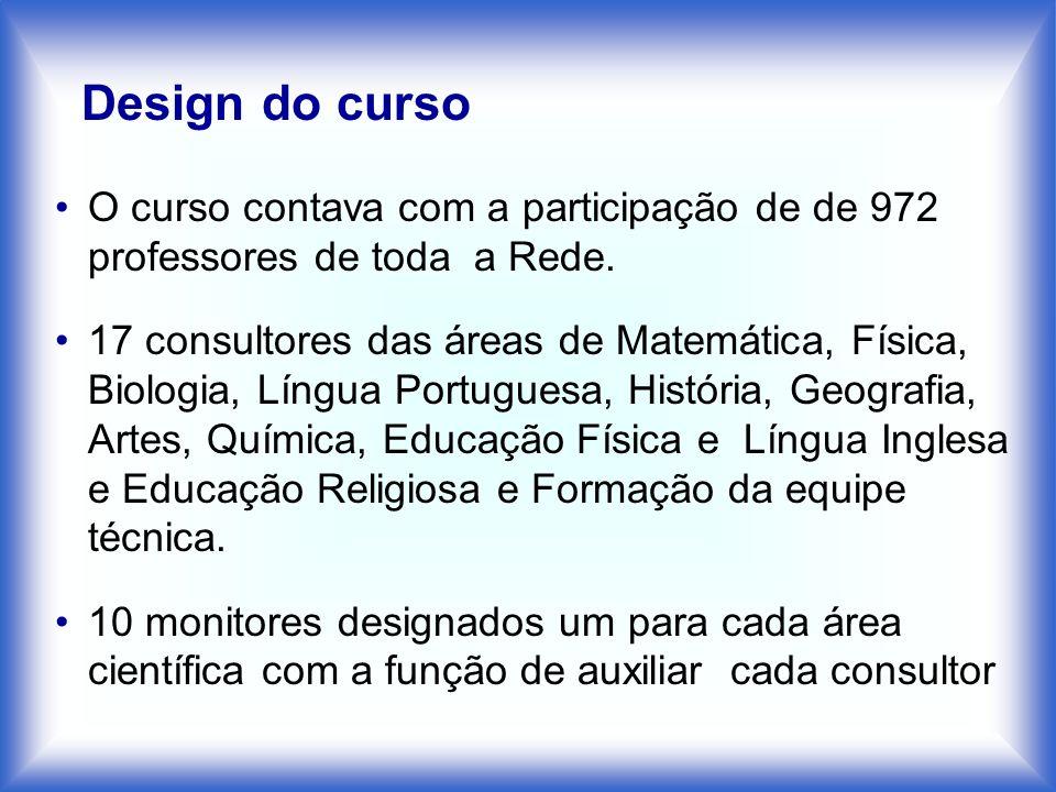 Design do curso O curso contava com a participação de de 972 professores de toda a Rede.