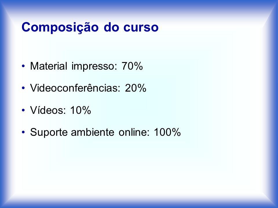 Composição do curso Material impresso: 70% Videoconferências: 20%