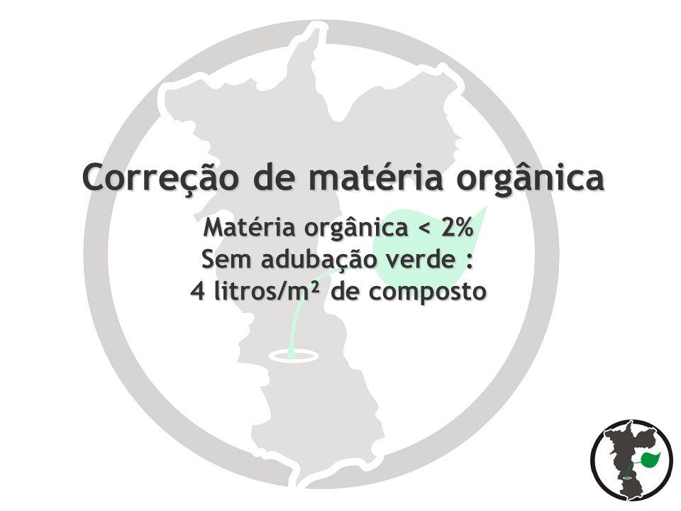 Correção de matéria orgânica