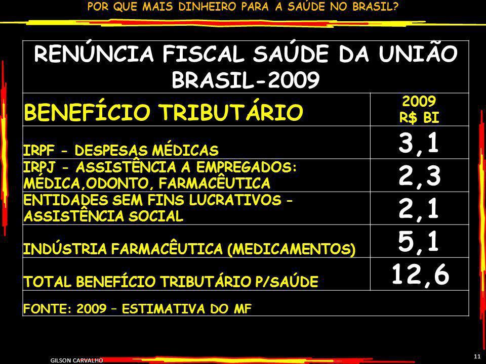 RENÚNCIA FISCAL SAÚDE DA UNIÃO BRASIL-2009