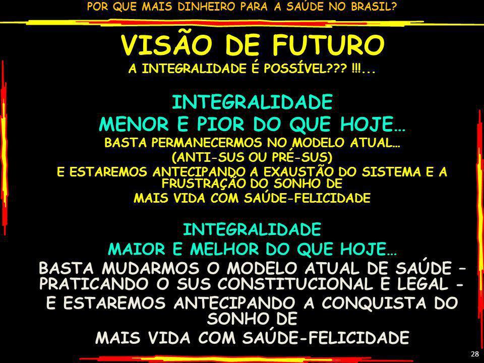 VISÃO DE FUTURO INTEGRALIDADE MENOR E PIOR DO QUE HOJE…