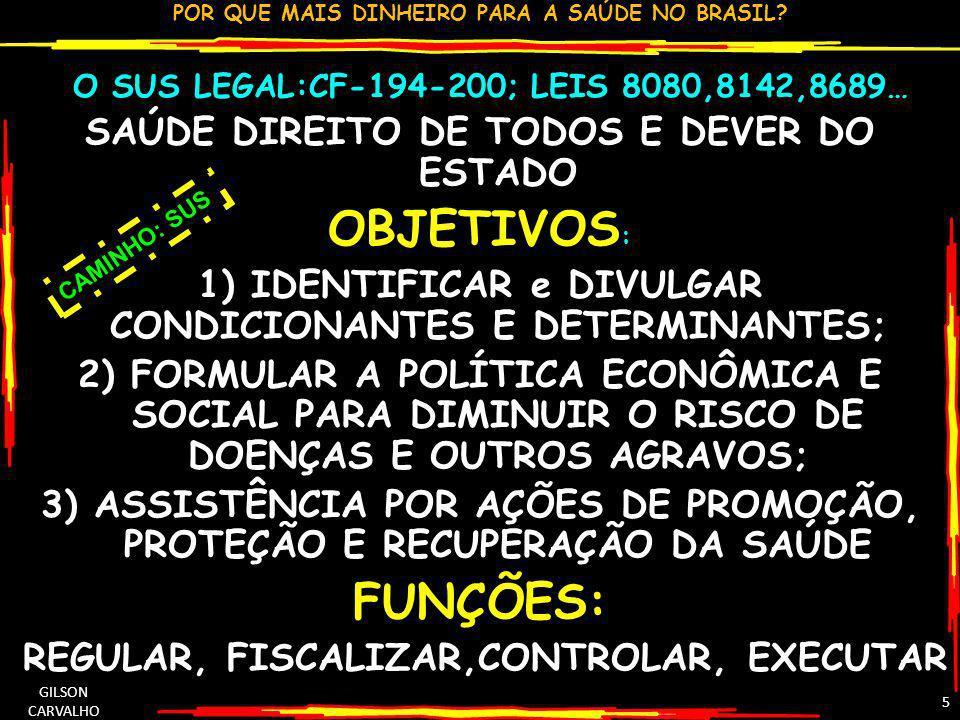 OBJETIVOS: FUNÇÕES: SAÚDE DIREITO DE TODOS E DEVER DO ESTADO