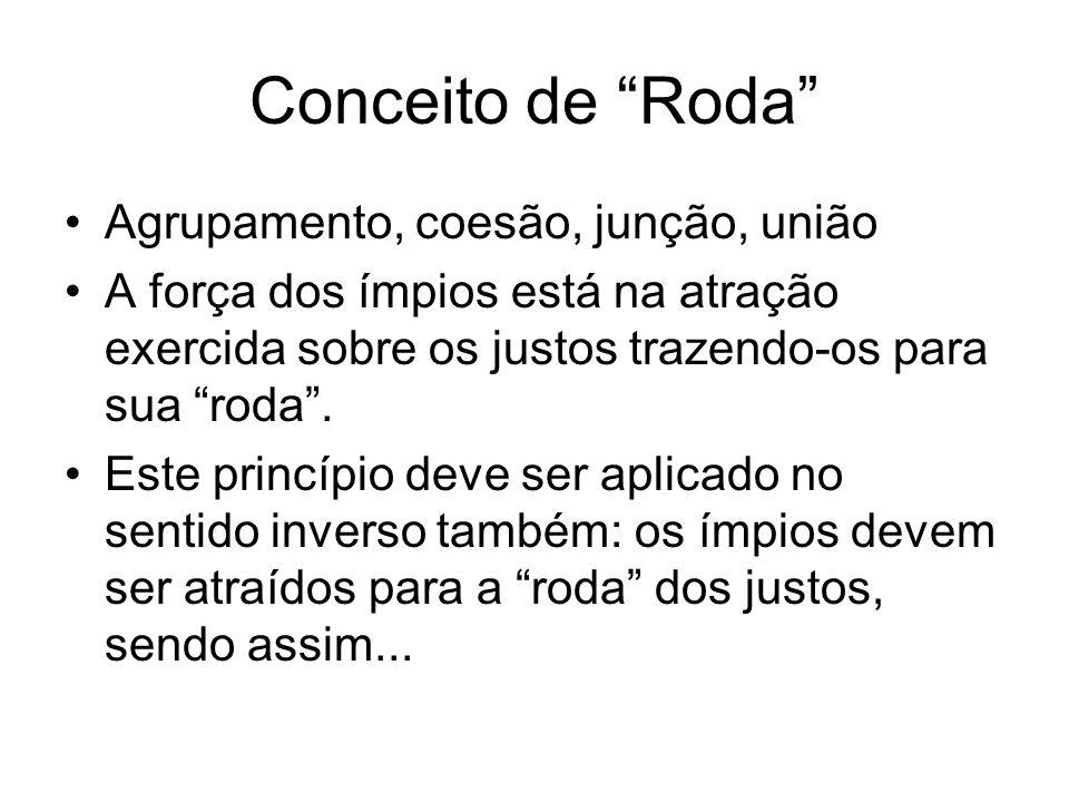 Conceito de Roda Agrupamento, coesão, junção, união