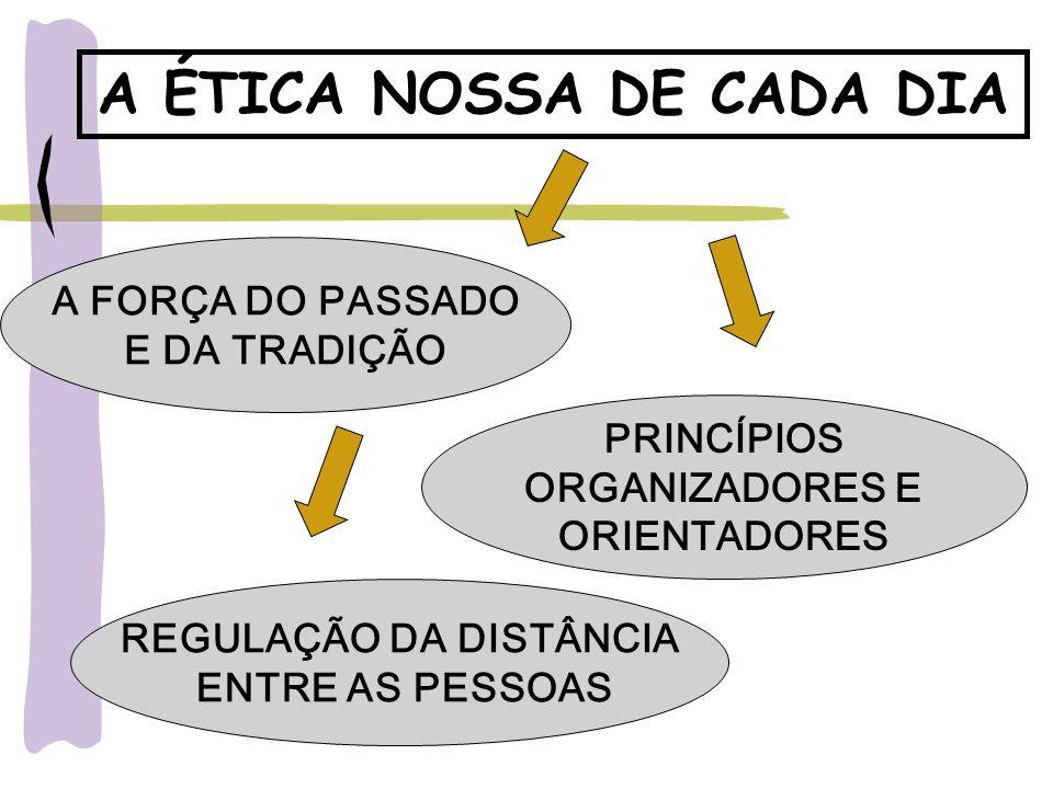 A ÉTICA NOSSA DE CADA DIA