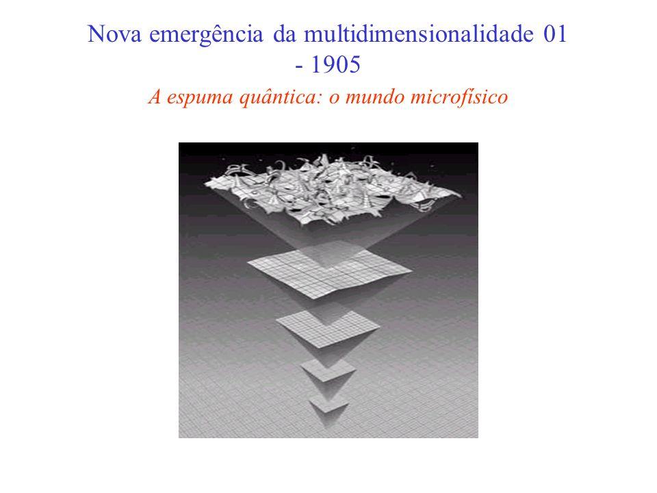 Nova emergência da multidimensionalidade 01 - 1905 A espuma quântica: o mundo microfísico