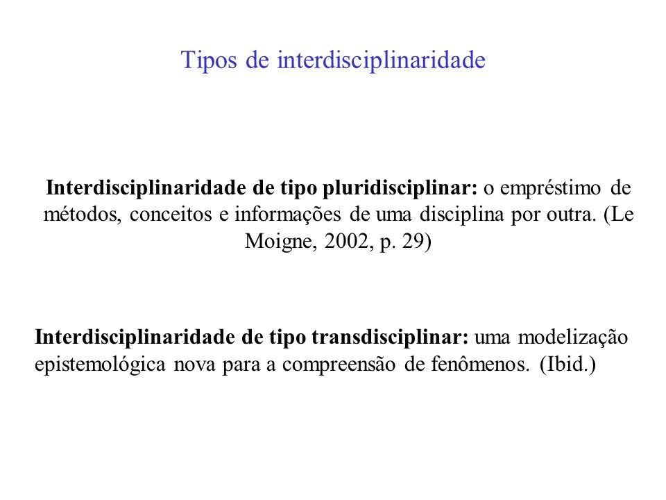 Tipos de interdisciplinaridade