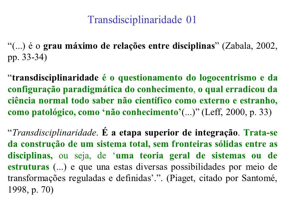 Transdisciplinaridade 01