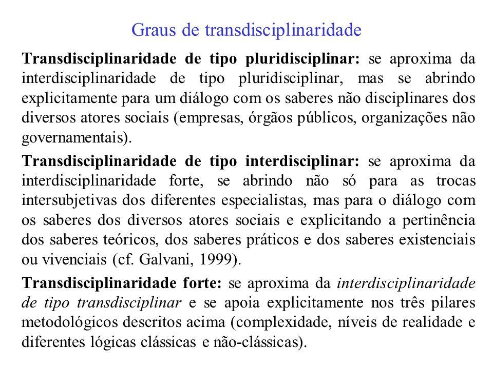 Graus de transdisciplinaridade