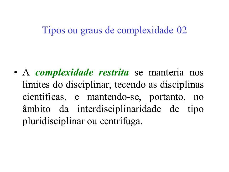 Tipos ou graus de complexidade 02