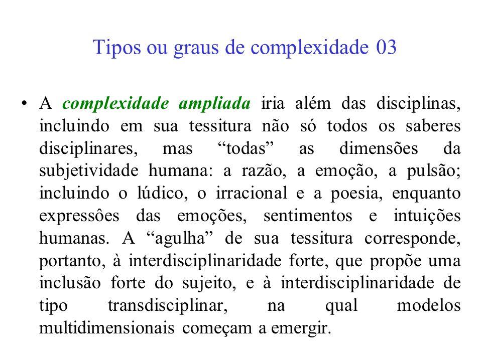 Tipos ou graus de complexidade 03