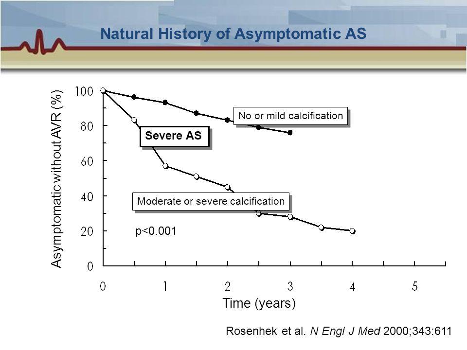 Natural History of Asymptomatic AS