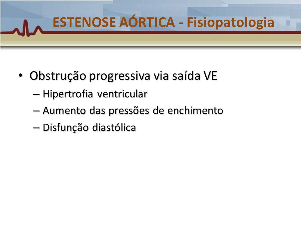 ESTENOSE AÓRTICA - Fisiopatologia