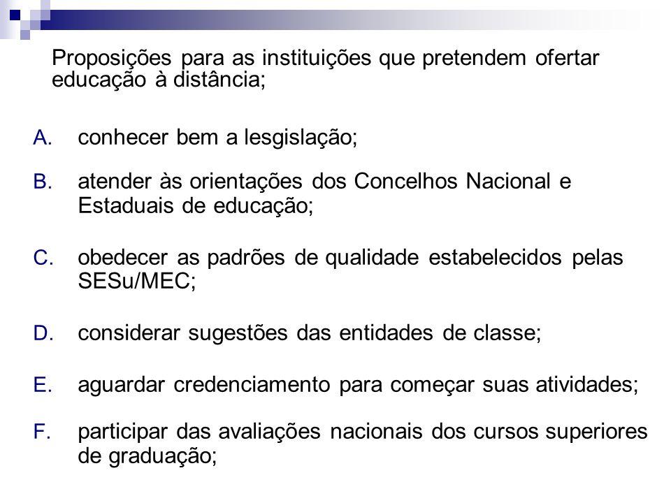 Proposições para as instituições que pretendem ofertar educação à distância;