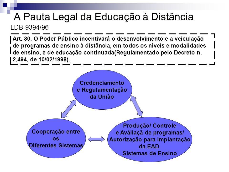 A Pauta Legal da Educação à Distância