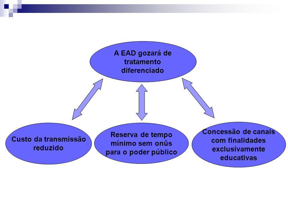 A EAD gozará de tratamento. diferenciado. Custo da transmissão. reduzido. Reserva de tempo. mínimo sem onûs.