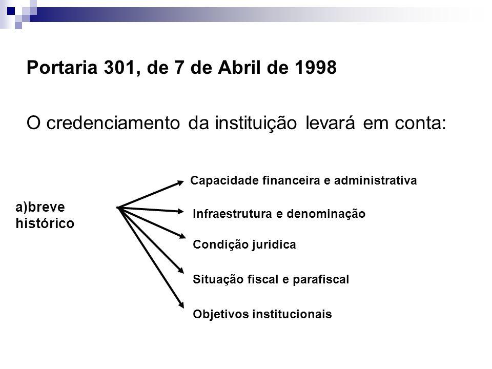 O credenciamento da instituição levará em conta: