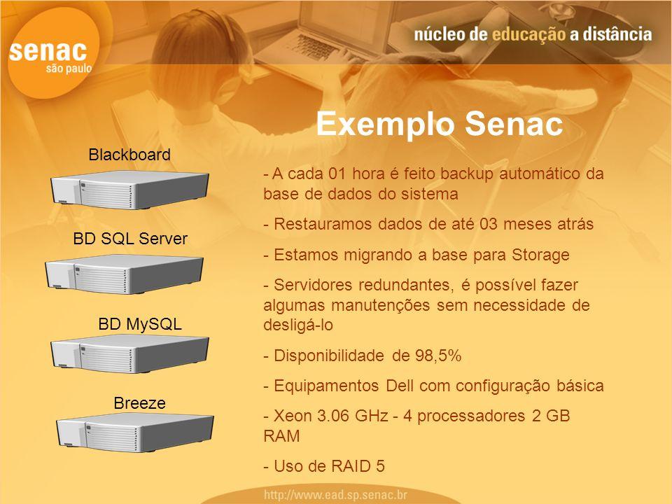 Exemplo Senac Blackboard