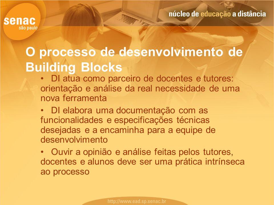 O processo de desenvolvimento de Building Blocks