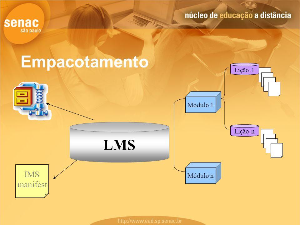 Empacotamento Lição 1 Módulo 1 LMS Lição n Módulo n IMS manifest