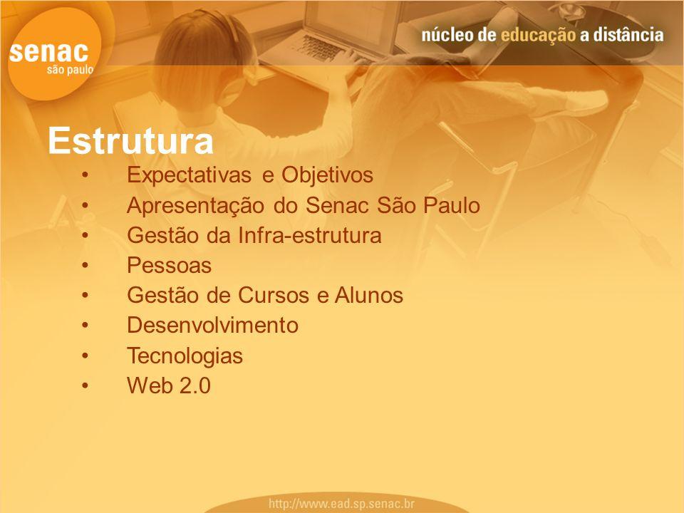 Estrutura Expectativas e Objetivos Apresentação do Senac São Paulo