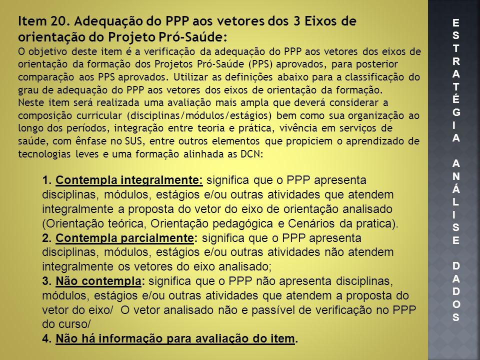 Item 20. Adequação do PPP aos vetores dos 3 Eixos de orientação do Projeto Pró-Saúde: