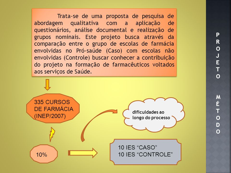 335 CURSOS DE FARMÁCIA (INEP/2007)