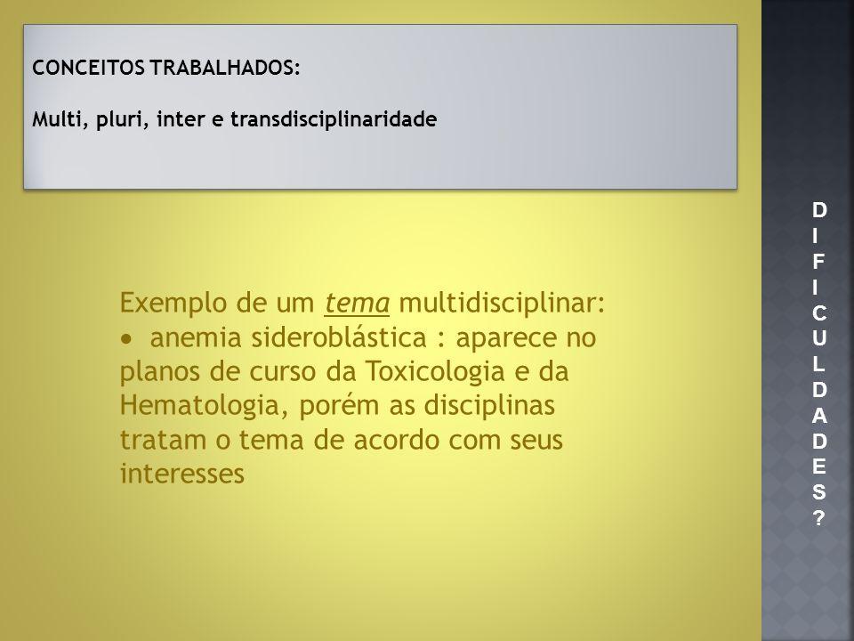 Exemplo de um tema multidisciplinar: