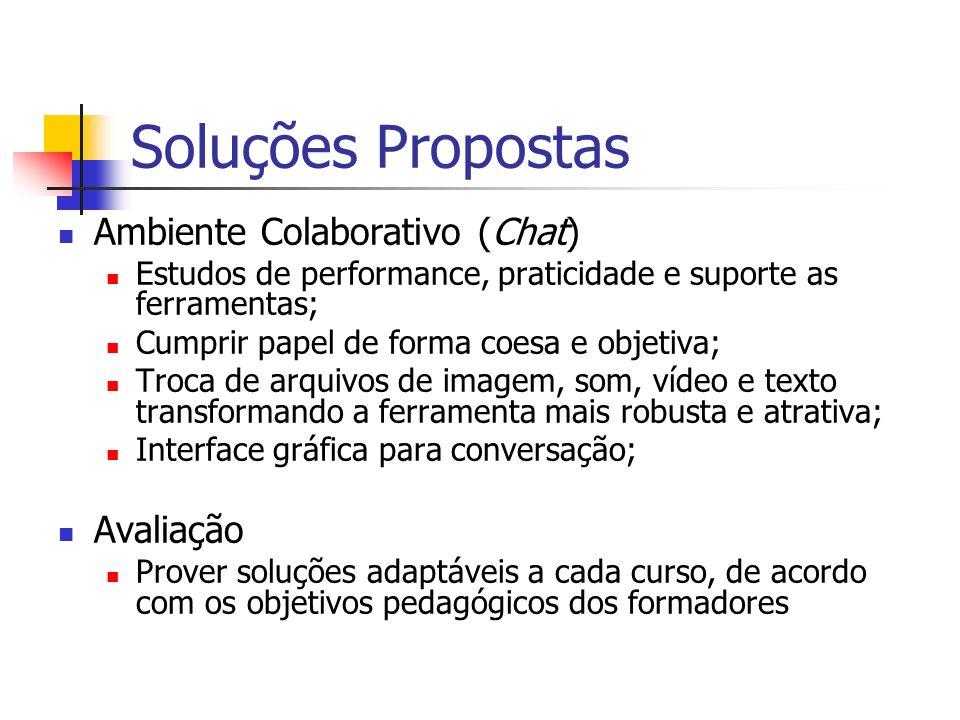 Soluções Propostas Ambiente Colaborativo (Chat) Avaliação