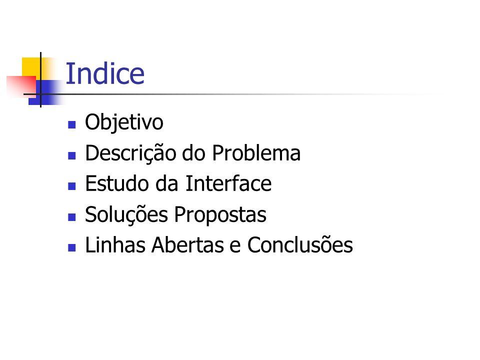 Indice Objetivo Descrição do Problema Estudo da Interface
