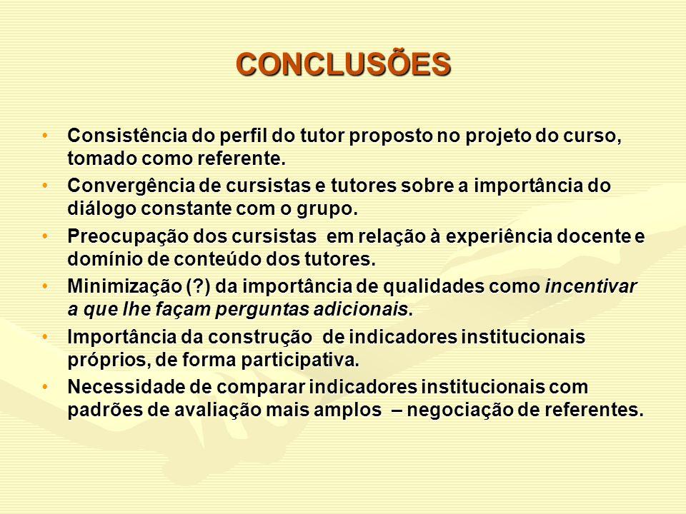 CONCLUSÕES Consistência do perfil do tutor proposto no projeto do curso, tomado como referente.