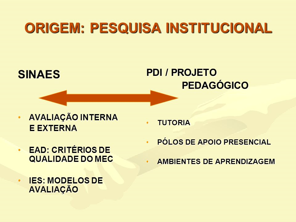 ORIGEM: PESQUISA INSTITUCIONAL