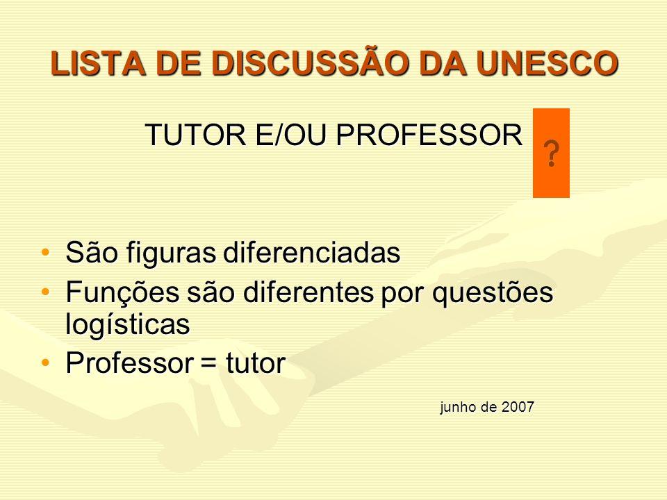 LISTA DE DISCUSSÃO DA UNESCO
