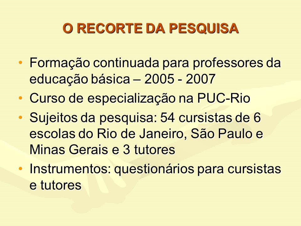 O RECORTE DA PESQUISA Formação continuada para professores da educação básica – 2005 - 2007. Curso de especialização na PUC-Rio.