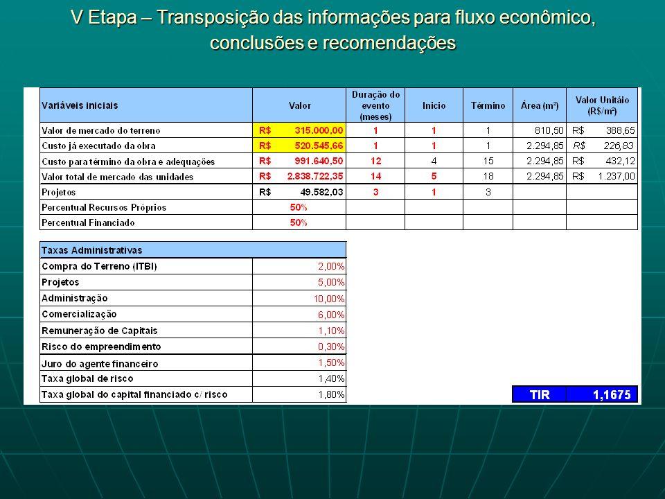 V Etapa – Transposição das informações para fluxo econômico, conclusões e recomendações