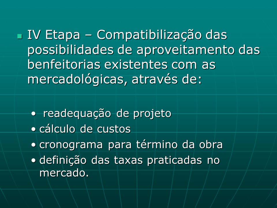 IV Etapa – Compatibilização das possibilidades de aproveitamento das benfeitorias existentes com as mercadológicas, através de: