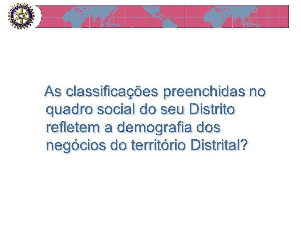 As classificações preenchidas no quadro social do seu Distrito refletem a demografia dos negócios do território Distrital