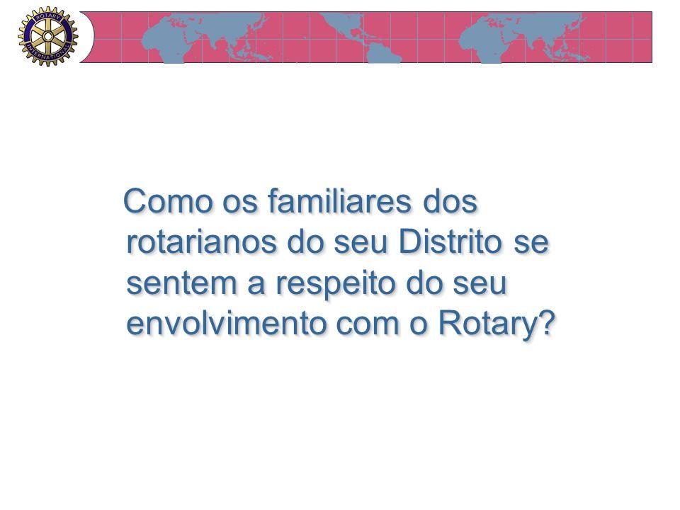 Como os familiares dos rotarianos do seu Distrito se sentem a respeito do seu envolvimento com o Rotary