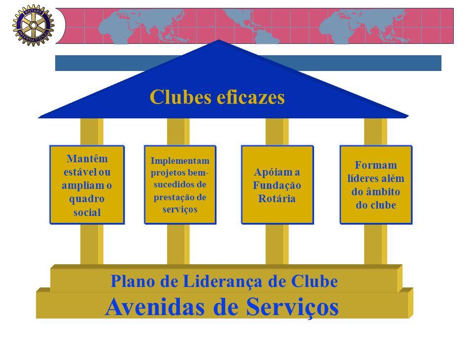 Avenidas de Serviços Clubes eficazes Plano de Liderança de Clube