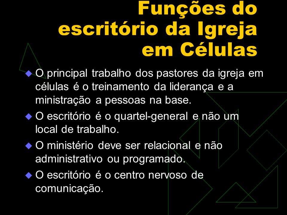 Funções do escritório da Igreja em Células
